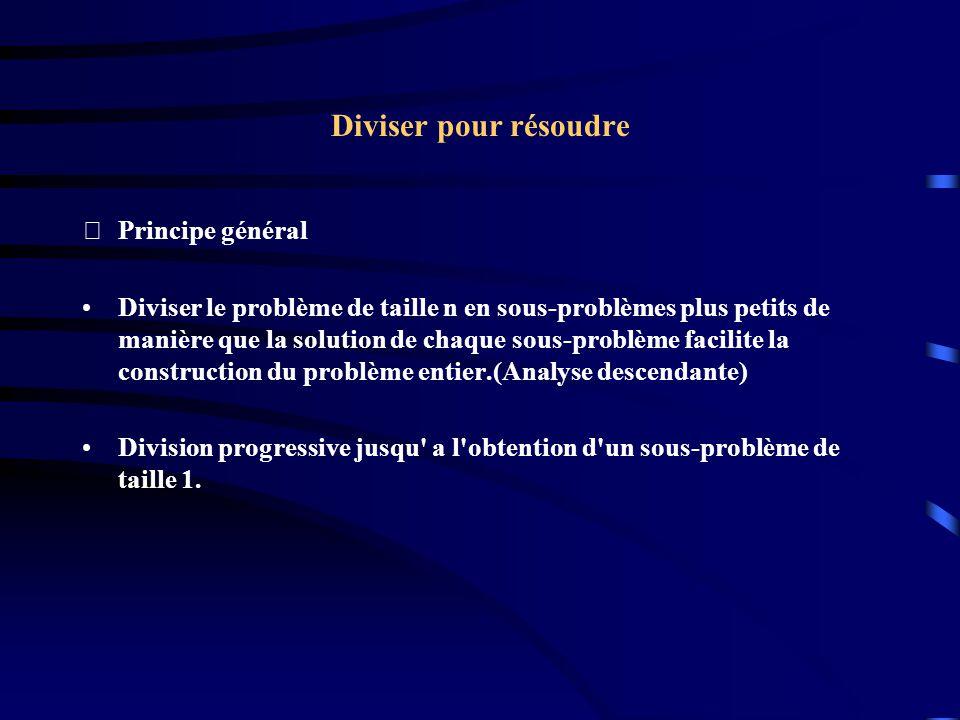 Diviser pour résoudre Principe général Diviser le problème de taille n en sous-problèmes plus petits de manière que la solution de chaque sous-problè
