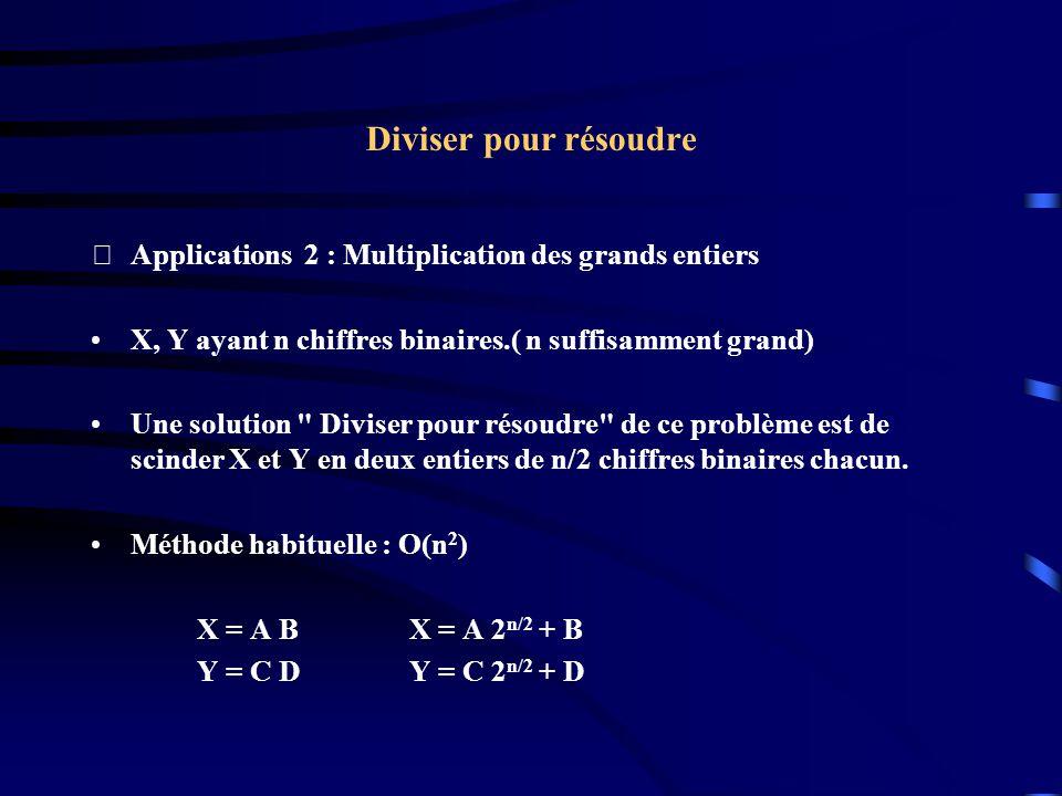 Diviser pour résoudre Applications 2 : Multiplication des grands entiers X, Y ayant n chiffres binaires.( n suffisamment grand) Une solution