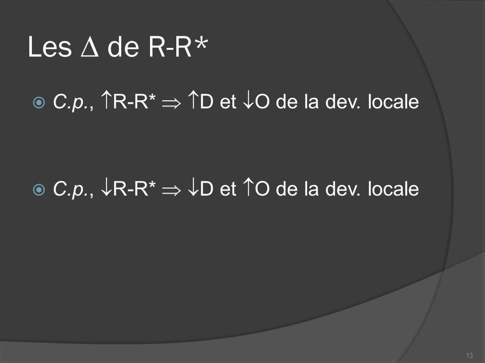Les  de R-R*  C.p.,  R-R*   D et  O de la dev.