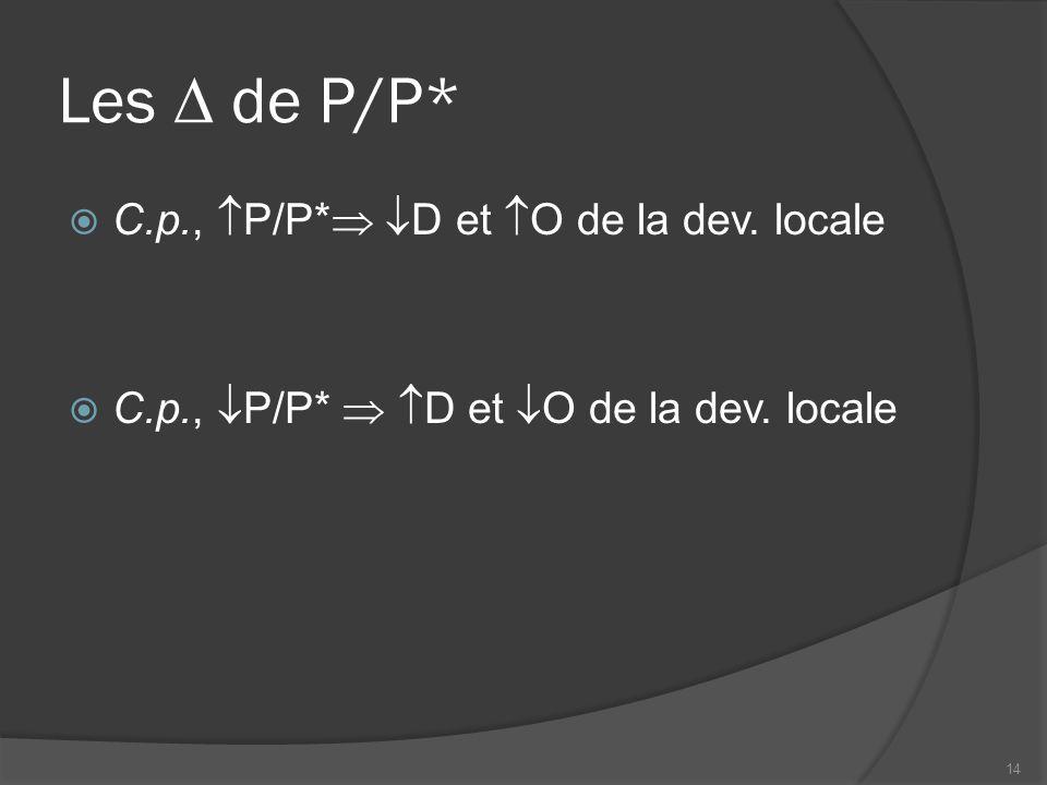 Les  de P/P*  C.p.,  P/P*   D et  O de la dev.