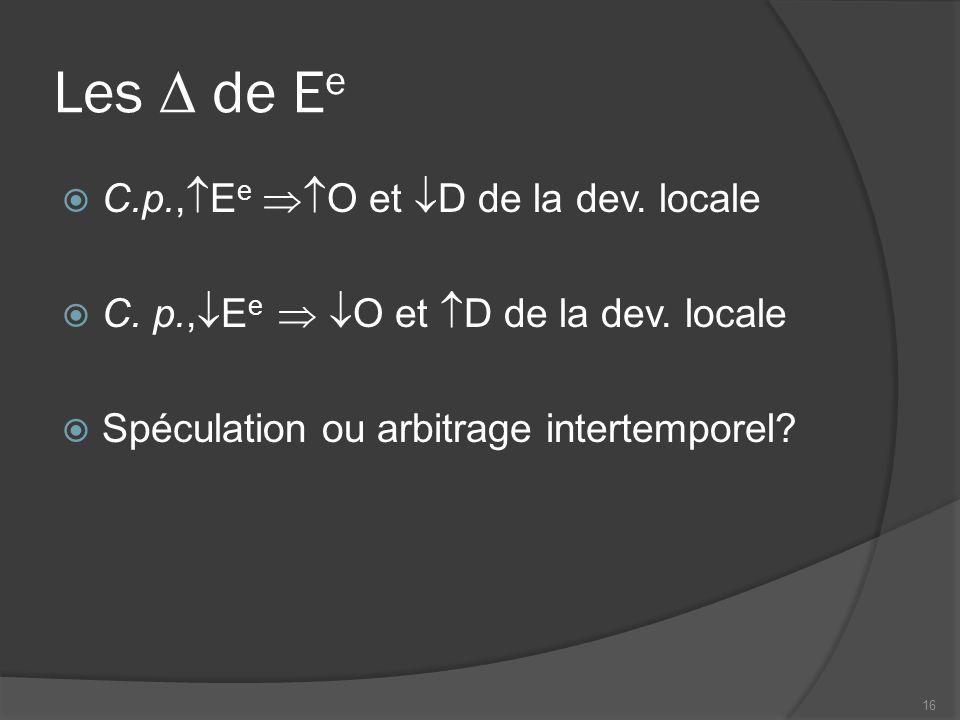 Les  de E e  C.p.,  E e  O et  D de la dev. locale  C.