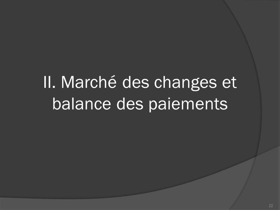II. Marché des changes et balance des paiements 22