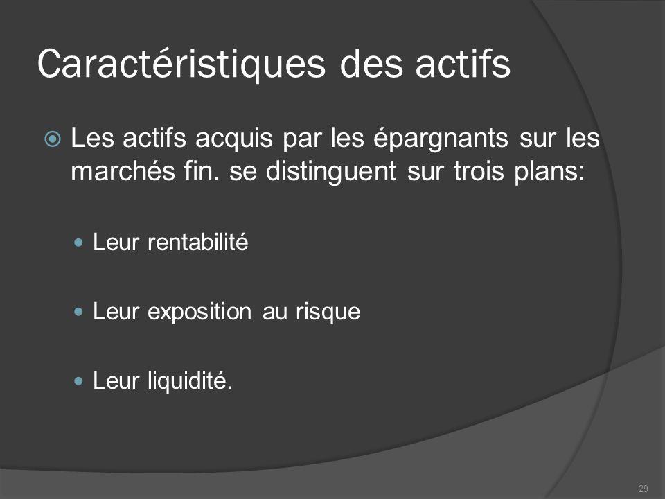 Caractéristiques des actifs  Les actifs acquis par les épargnants sur les marchés fin.