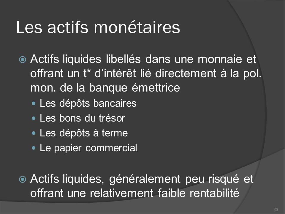 Les actifs monétaires  Actifs liquides libellés dans une monnaie et offrant un t* d'intérêt lié directement à la pol.