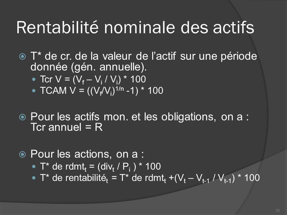Rentabilité nominale des actifs  T* de cr. de la valeur de l'actif sur une période donnée (gén.