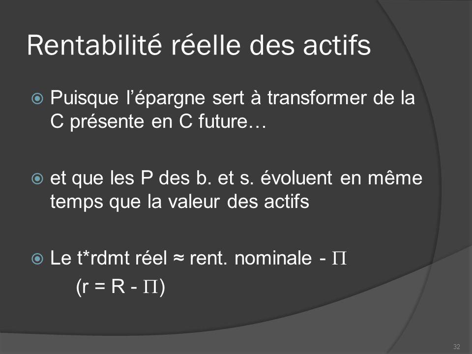 Rentabilité réelle des actifs  Puisque l'épargne sert à transformer de la C présente en C future…  et que les P des b.