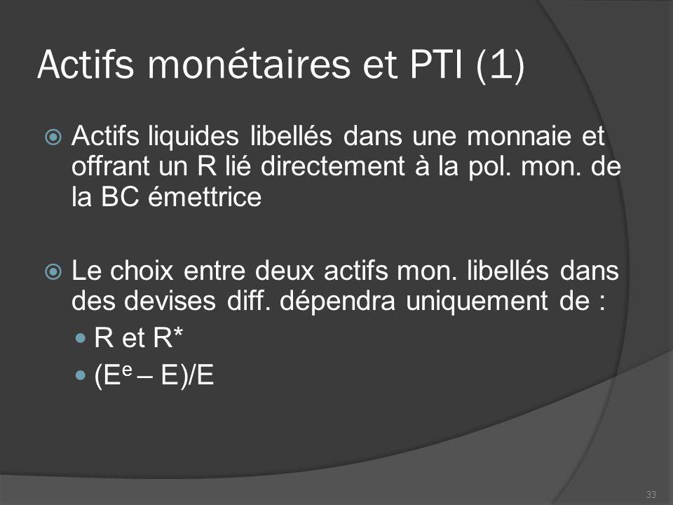 Actifs monétaires et PTI (1)  Actifs liquides libellés dans une monnaie et offrant un R lié directement à la pol.