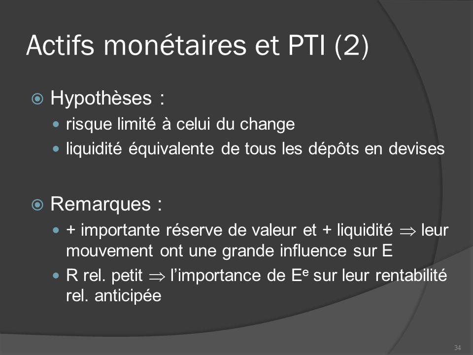 Actifs monétaires et PTI (2)  Hypothèses : risque limité à celui du change liquidité équivalente de tous les dépôts en devises  Remarques : + importante réserve de valeur et + liquidité  leur mouvement ont une grande influence sur E R rel.