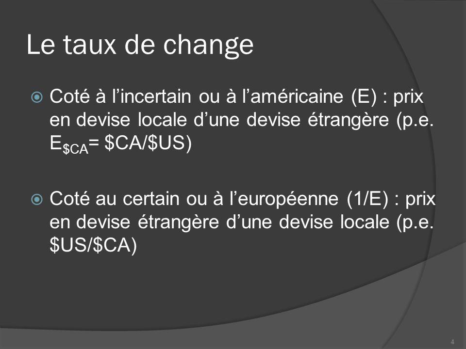 Le taux de change  Coté à l'incertain ou à l'américaine (E) : prix en devise locale d'une devise étrangère (p.e.