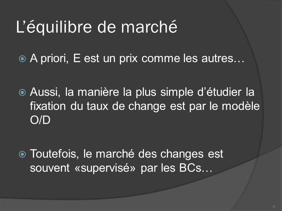 L'équilibre de marché  A priori, E est un prix comme les autres…  Aussi, la manière la plus simple d'étudier la fixation du taux de change est par le modèle O/D  Toutefois, le marché des changes est souvent «supervisé» par les BCs… 5