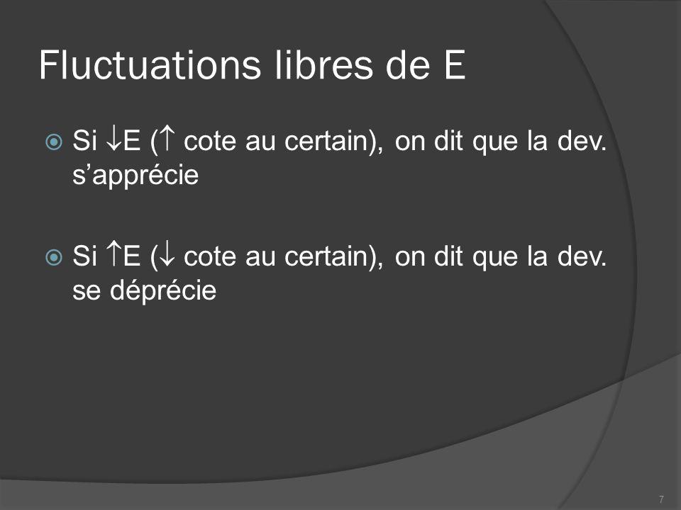Fluctuations supervisées de E  Si une BC intervient pour faire  E (  cote au certain), on dit que la dev.