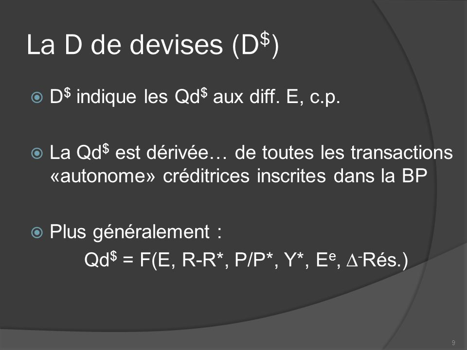 Statique comparée 2 :  CA <  US en change flexible Q$Q$ D $CA 1 E eq1 Q $ eq1  CA <  US   P/P*  X et  M   D CA et  O $CA   E (appréciation$CA) D $CA 2 O $CA 1 O $CA 2 E eq2 ≈ E $CA ($CA/$US) 20