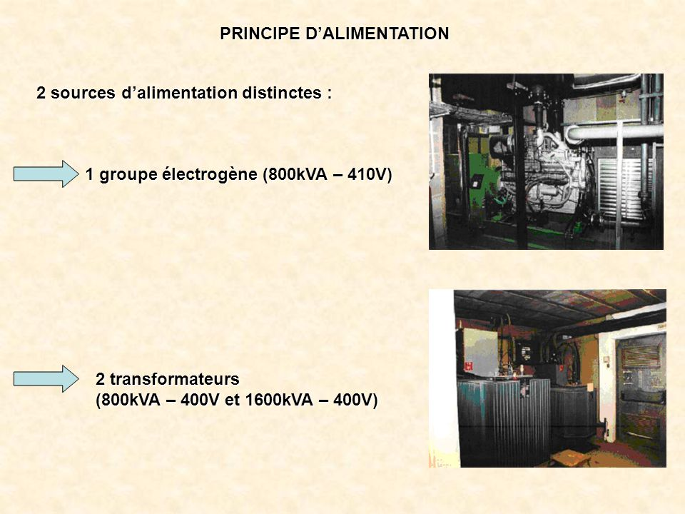PRINCIPE D'ALIMENTATION 2 sources d'alimentation distinctes : 1 groupe électrogène (800kVA – 410V) 2 transformateurs (800kVA – 400V et 1600kVA – 400V)