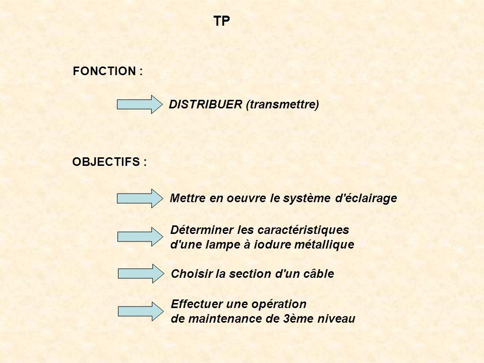 TP OBJECTIFS : Mettre en oeuvre le système d'éclairage Déterminer les caractéristiques d'une lampe à iodure métallique Choisir la section d'un câble E