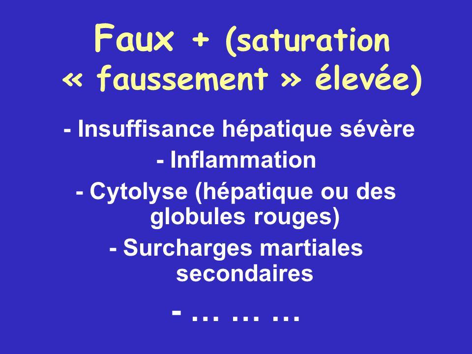 Faux + (saturation « faussement » élevée) - Insuffisance hépatique sévère - Inflammation - Cytolyse (hépatique ou des globules rouges) - Surcharges martiales secondaires - … … …