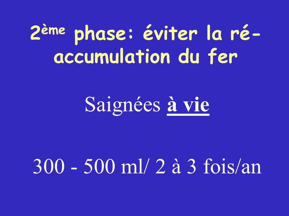 2 ème phase: éviter la ré- accumulation du fer Saignées à vie 300 - 500 ml/ 2 à 3 fois/an