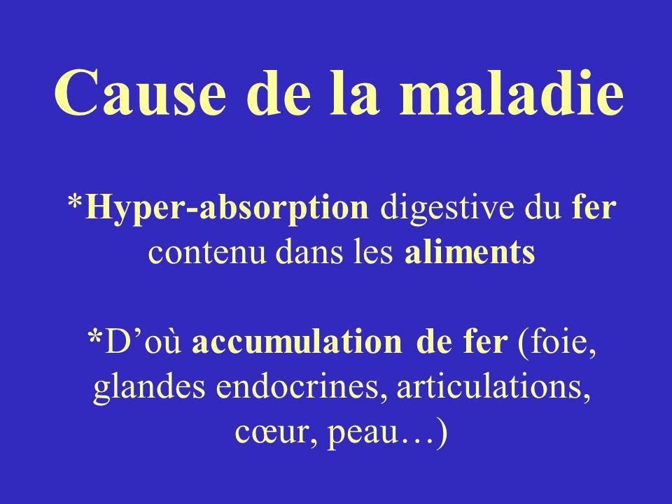 *Hyper-absorption digestive du fer contenu dans les aliments *D'où accumulation de fer (foie, glandes endocrines, articulations, cœur, peau…) Cause de la maladie