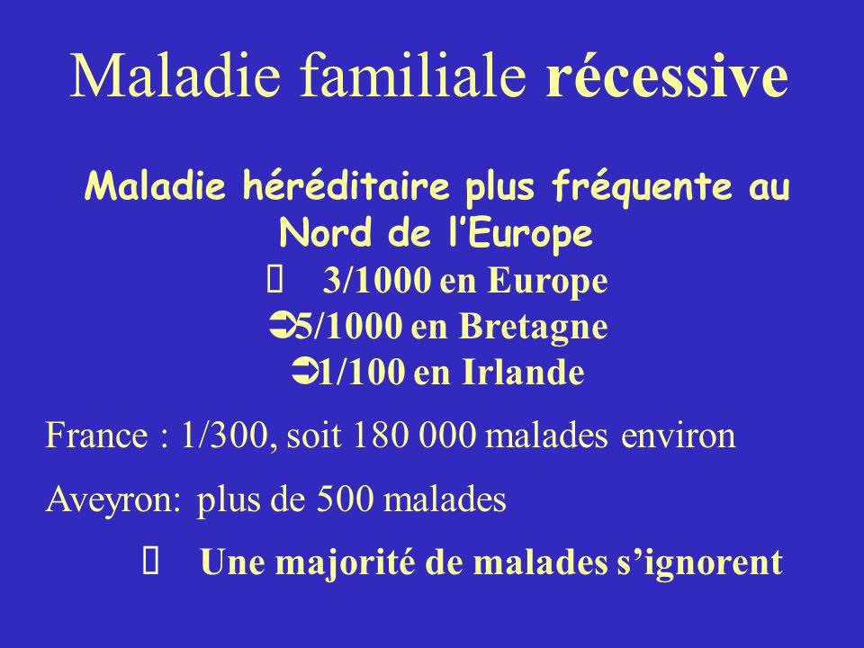 Maladie héréditaire plus fréquente au Nord de l'Europe  3/1000 en Europe  5/1000 en Bretagne  1/100 en Irlande France : 1/300, soit 180 000 malade