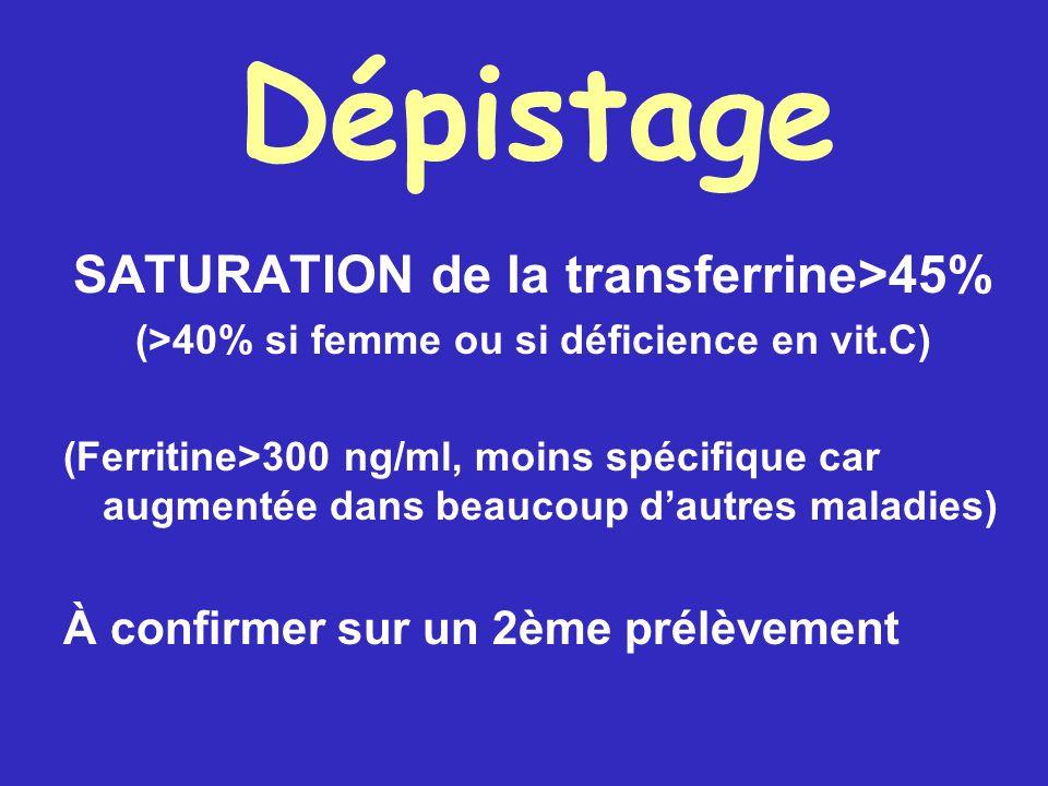Dépistage SATURATION de la transferrine>45% (>40% si femme ou si déficience en vit.C) (Ferritine>300 ng/ml, moins spécifique car augmentée dans beaucoup d'autres maladies) À confirmer sur un 2ème prélèvement