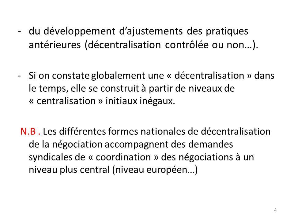 -du développement d'ajustements des pratiques antérieures (décentralisation contrôlée ou non…).