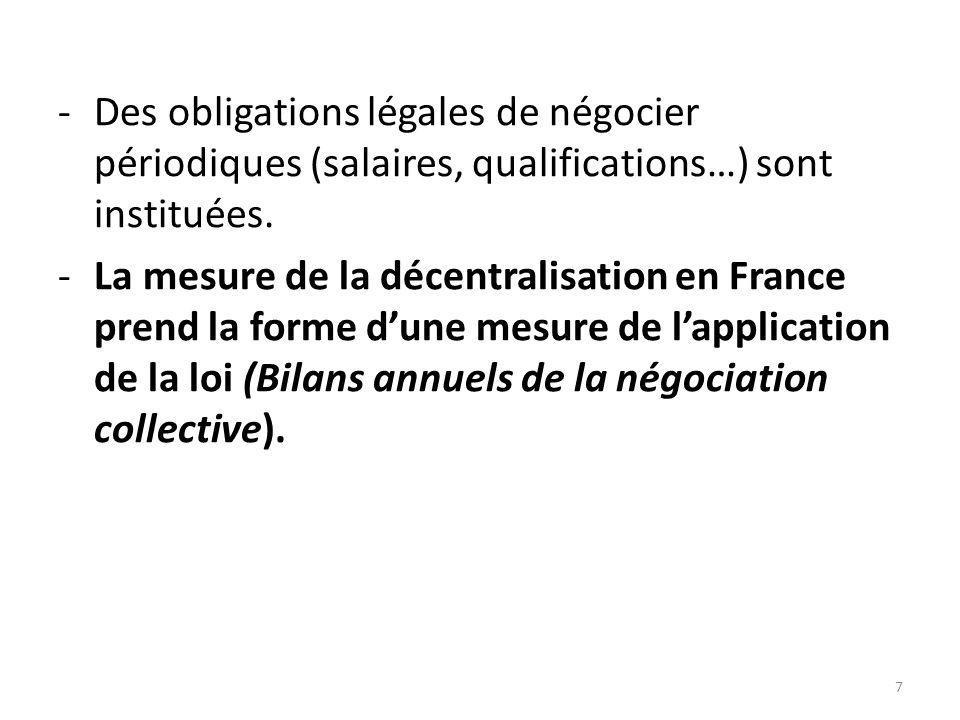 -Des obligations légales de négocier périodiques (salaires, qualifications…) sont instituées.