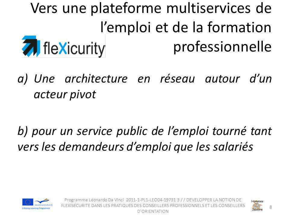 Vers une plateforme multiservices de l'emploi et de la formation professionnelle a)Une architecture en réseau autour d'un acteur pivot b) pour un serv