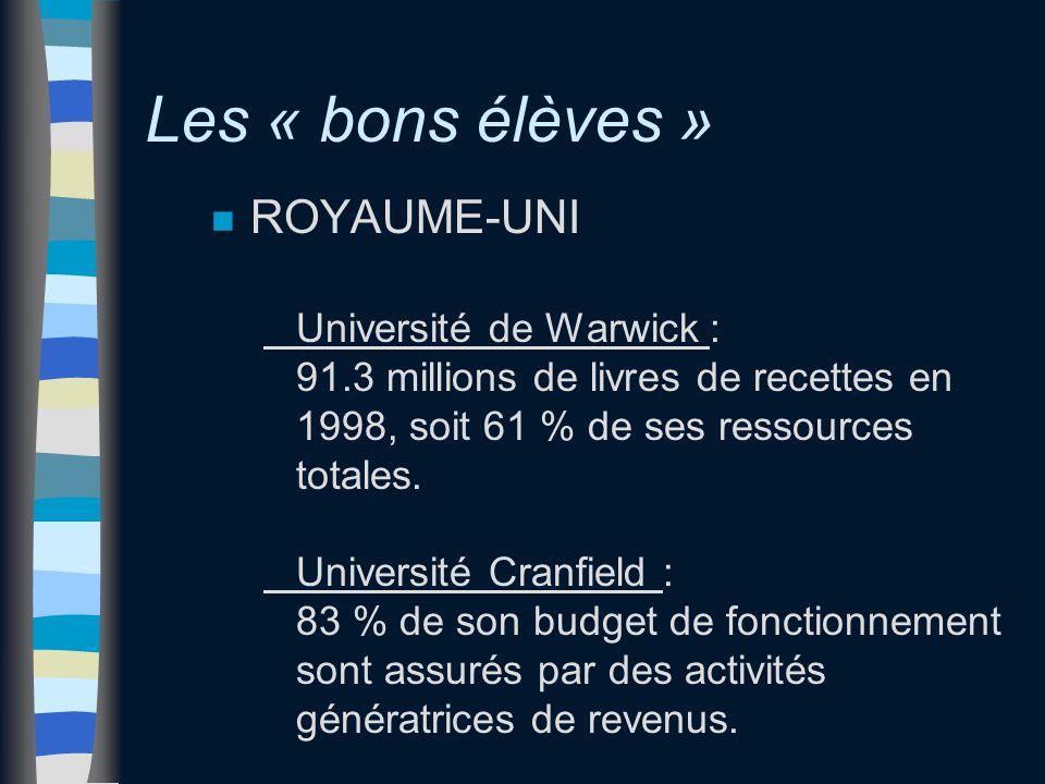 Les « bons élèves » n ROYAUME-UNI Université de Warwick : 91.3 millions de livres de recettes en 1998, soit 61 % de ses ressources totales.