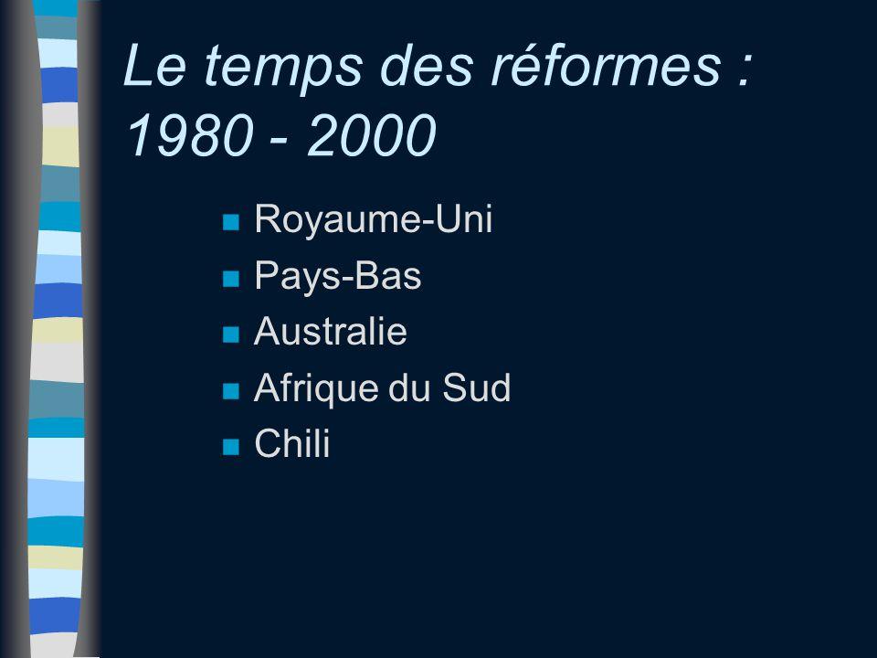 Le temps des réformes : 1980 - 2000 n Royaume-Uni n Pays-Bas n Australie n Afrique du Sud n Chili