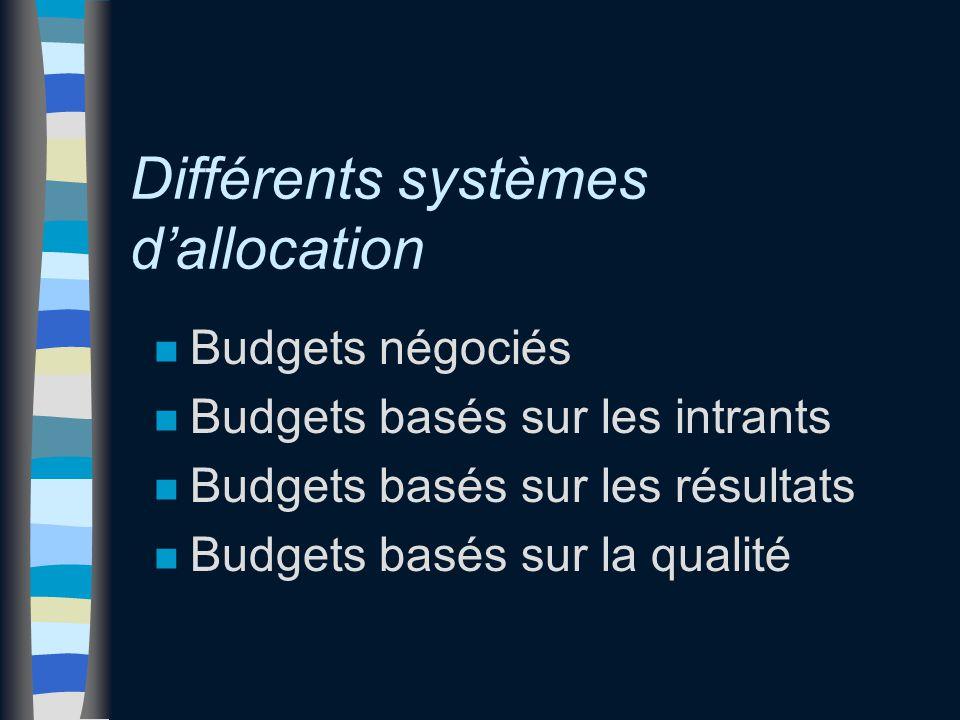 Différents systèmes d'allocation n Budgets négociés n Budgets basés sur les intrants n Budgets basés sur les résultats n Budgets basés sur la qualité