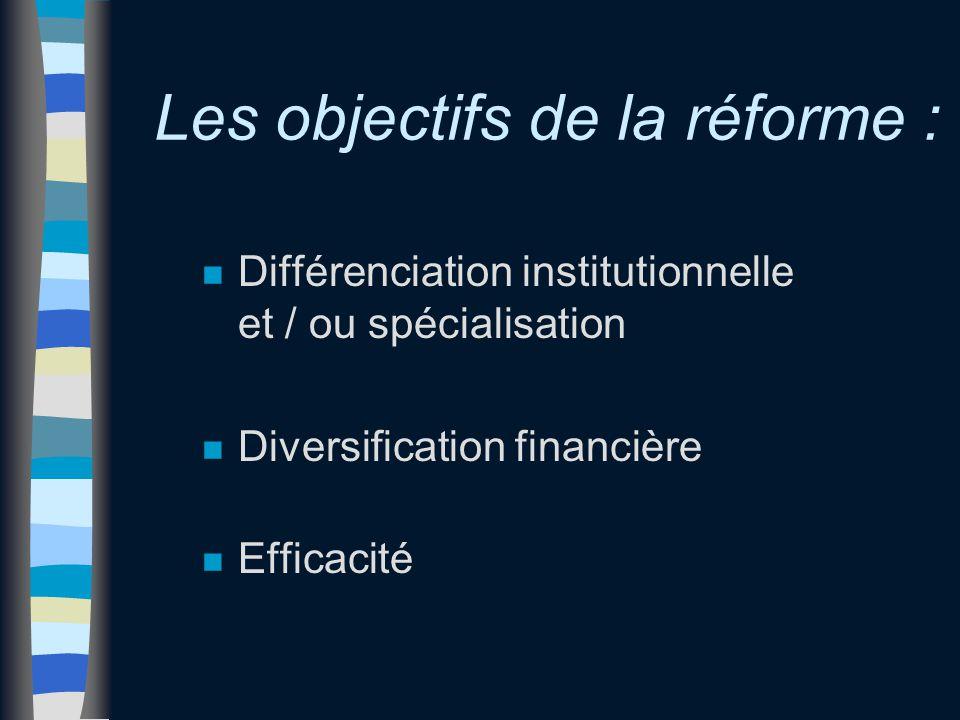 Les objectifs de la réforme : n Différenciation institutionnelle et / ou spécialisation n Diversification financière n Efficacité