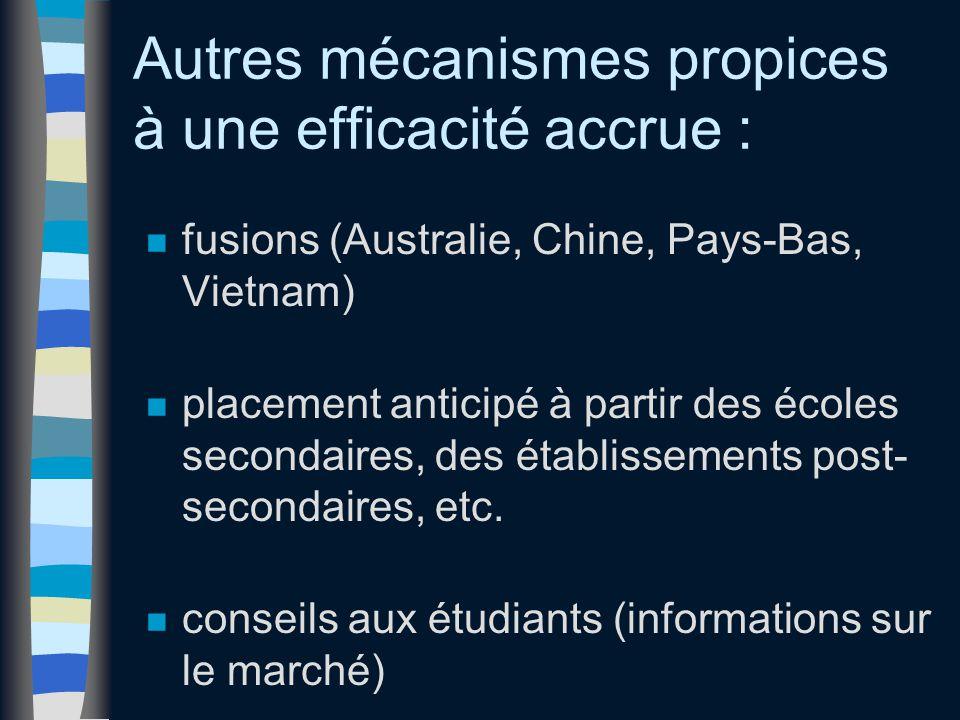Autres mécanismes propices à une efficacité accrue : n fusions (Australie, Chine, Pays-Bas, Vietnam) n placement anticipé à partir des écoles secondai