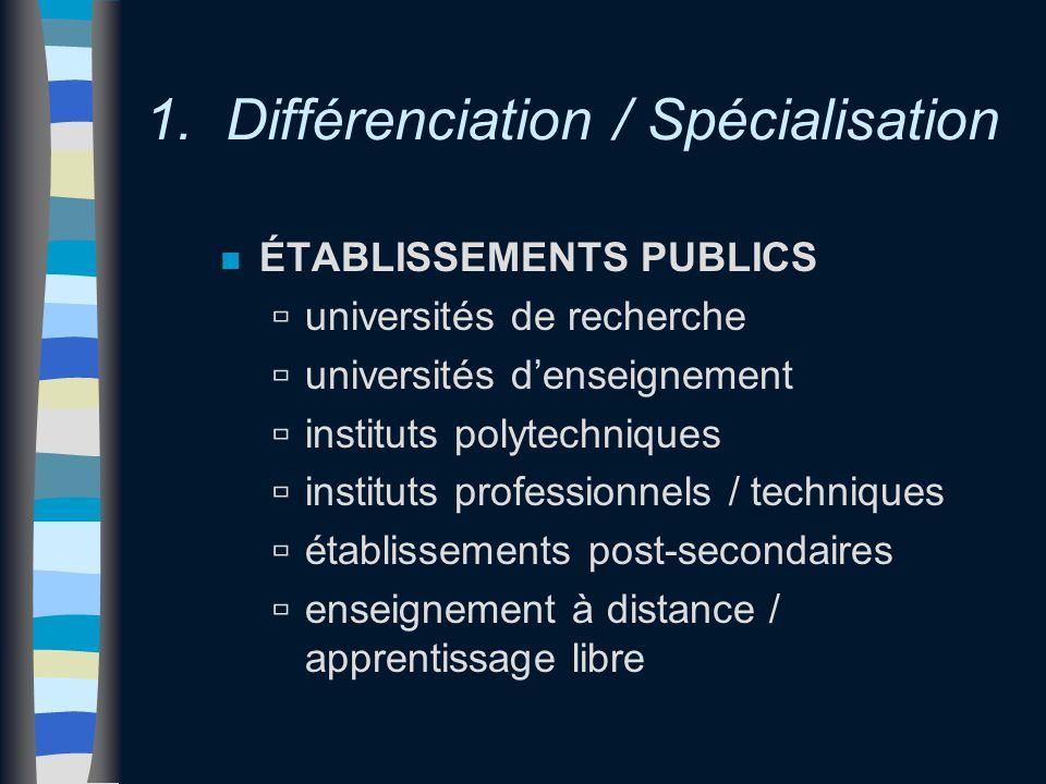 1. Différenciation / Spécialisation n ÉTABLISSEMENTS PUBLICS  universités de recherche  universités d'enseignement  instituts polytechniques  inst