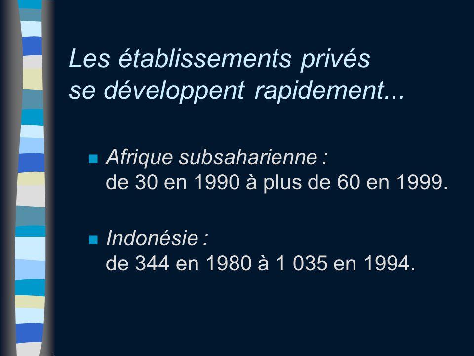 Les établissements privés se développent rapidement... n Afrique subsaharienne : de 30 en 1990 à plus de 60 en 1999. n Indonésie : de 344 en 1980 à 1