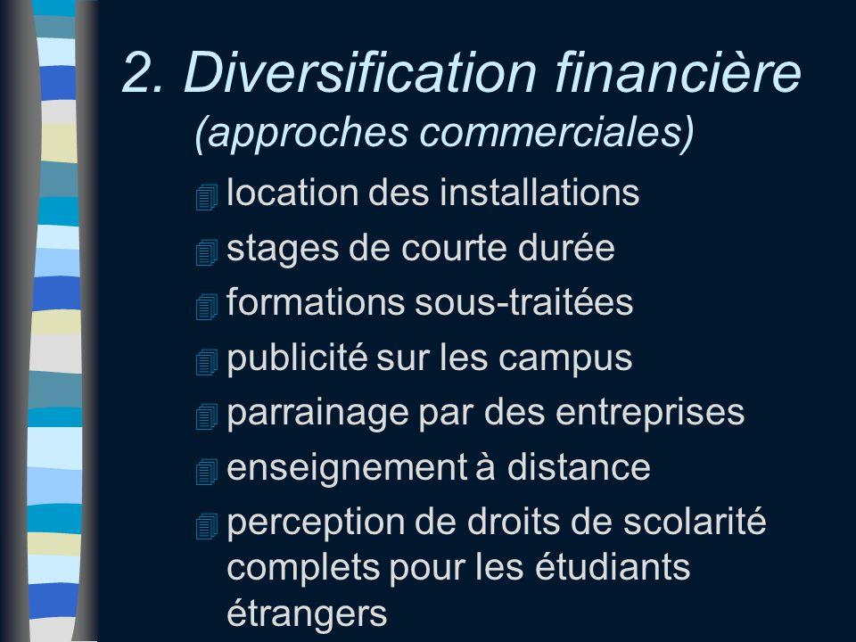 2. Diversification financière (approches commerciales) 4 location des installations 4 stages de courte durée 4 formations sous-traitées 4 publicité su