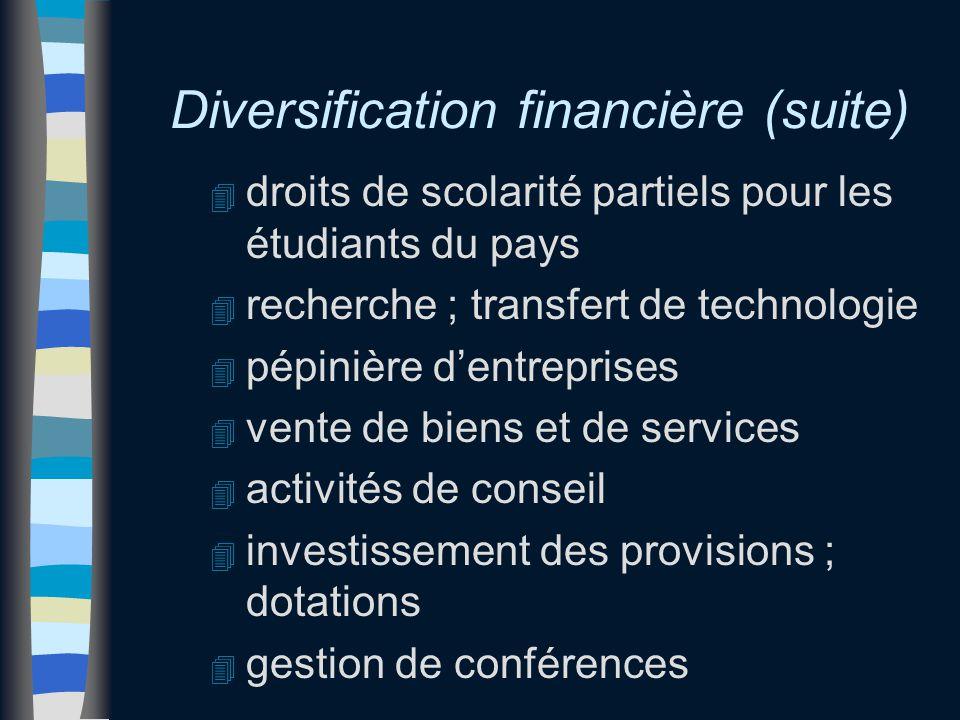 Diversification financière (suite) 4 droits de scolarité partiels pour les étudiants du pays 4 recherche ; transfert de technologie 4 pépinière d'entr