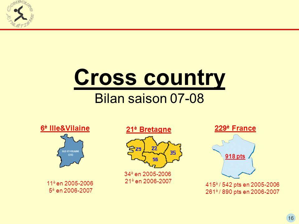 16 Cross country Bilan saison 07-08 229 è France 21 è Bretagne 6 è Ille&Vilaine 415 è / 542 pts en 2005-2006 261 è / 890 pts en 2006-2007 34 è en 2005