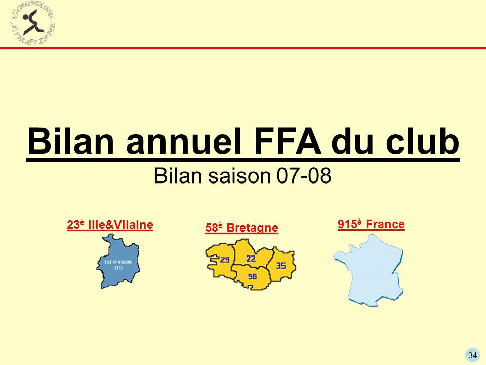 34 Bilan annuel FFA du club Bilan saison 07-08 915 è France 23 è Ille&Vilaine 58 è Bretagne