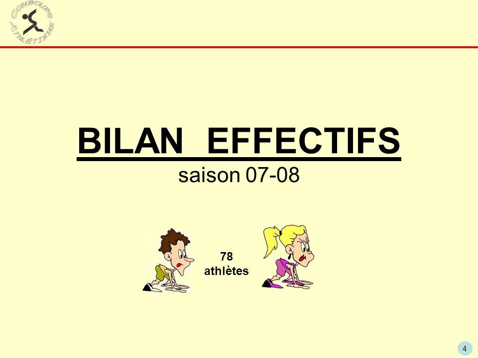 4 BILAN EFFECTIFS saison 07-08 78 athlètes