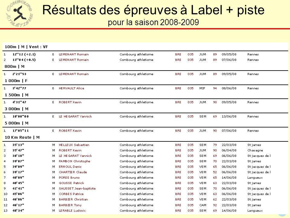 41 Résultats des épreuves à Label + piste pour la saison 2008-2009
