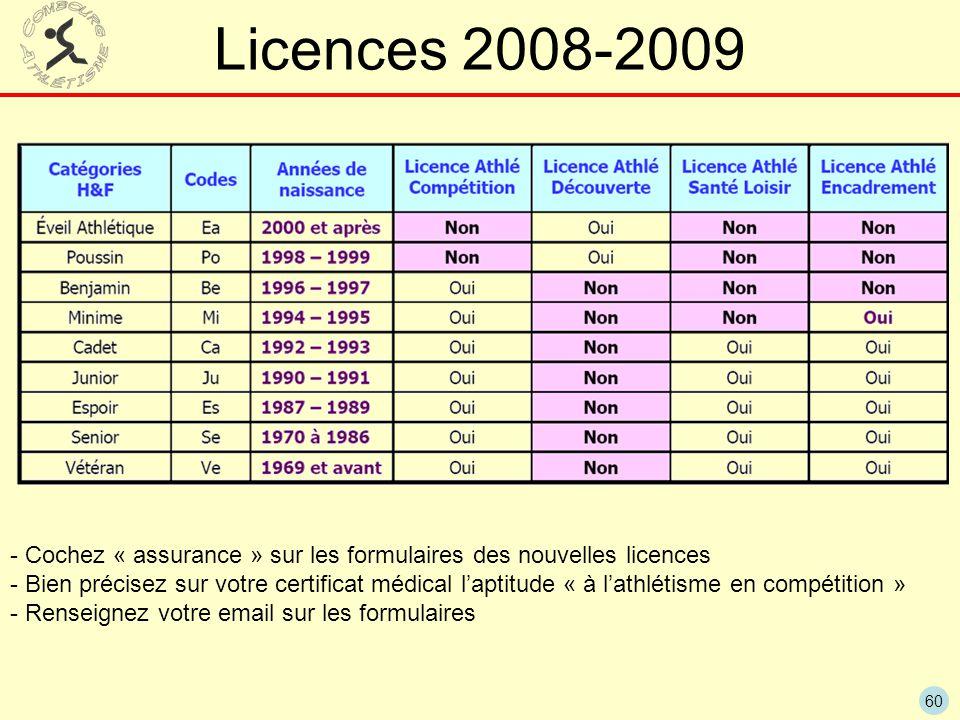 60 Licences 2008-2009 - Cochez « assurance » sur les formulaires des nouvelles licences - Bien précisez sur votre certificat médical l'aptitude « à l'