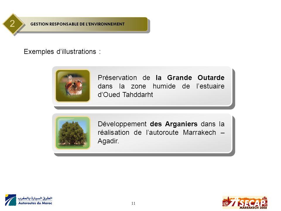 11 GESTION RESPONSABLE DE L'ENVIRONNEMENT 2 Exemples d'illustrations : Préservation de la Grande Outarde dans la zone humide de l'estuaire d'Oued Tahd