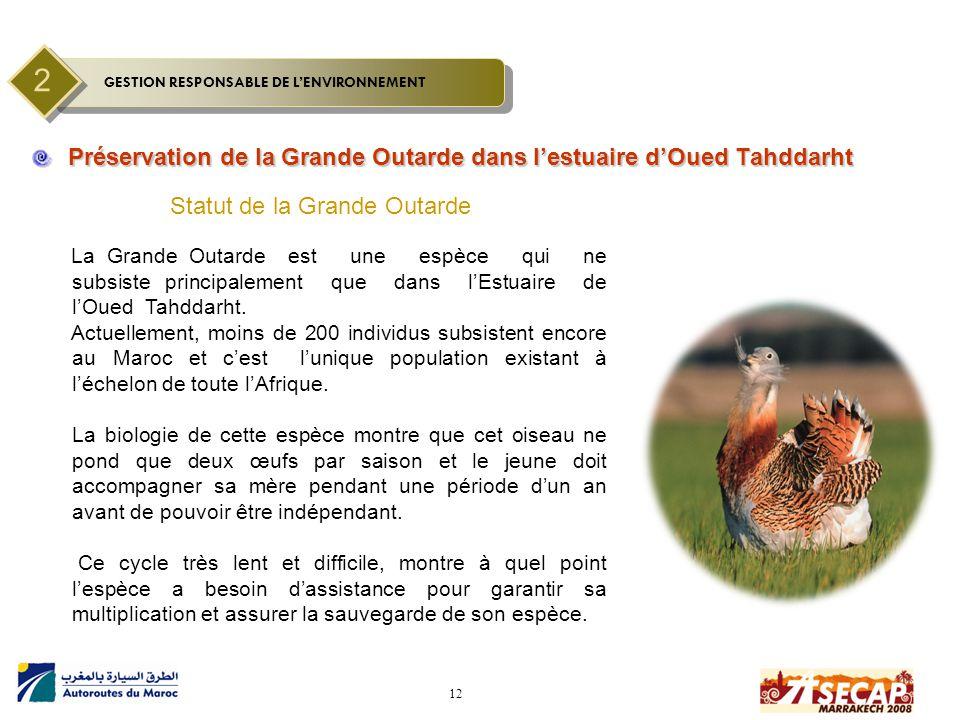 12 Préservation de la Grande Outarde dans l'estuaire d'Oued Tahddarht Statut de la Grande Outarde La Grande Outarde est une espèce qui ne subsiste pri