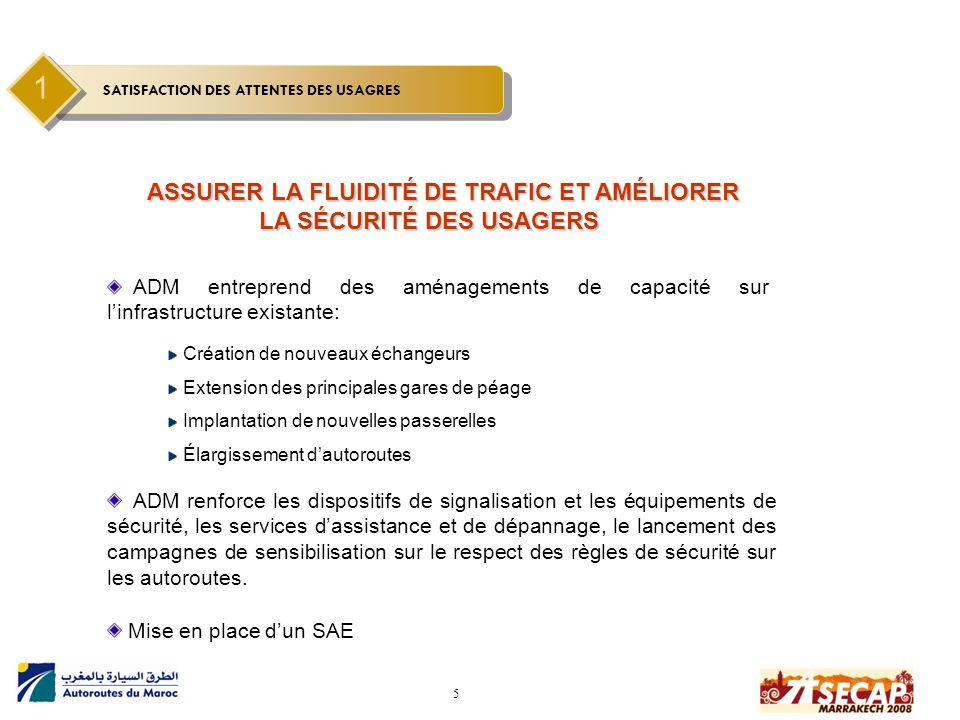 5 ADM entreprend des aménagements de capacité sur l'infrastructure existante: ADM renforce les dispositifs de signalisation et les équipements de sécu
