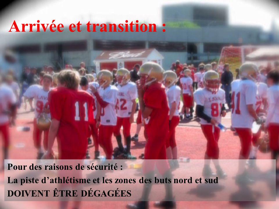 Arrivée et transition : Pour des raisons de sécurité : La piste d'athlétisme et les zones des buts nord et sud DOIVENT ÊTRE DÉGAGÉES