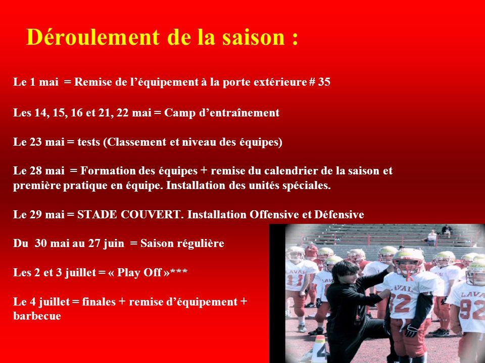 Déroulement de la saison : Le 1 mai = Remise de l'équipement à la porte extérieure # 35 Les 14, 15, 16 et 21, 22 mai = Camp d'entraînement Le 23 mai =