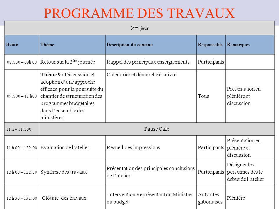 PROGRAMME DES TRAVAUX 2 ème jour : Heure ThèmeDescription du contenu Responsab le Remarques 09h 00 – 09h 30 Retour sur la 1 ère journéeRappel des prin
