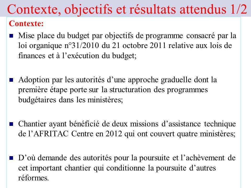 ORGANISATION DU SEMINAIRE Supervision: Yves Fernand Manfoumbi, Directeur Général du Budget Encadrement technique : Abdoulahi Mfombouot, Conseiller GFP