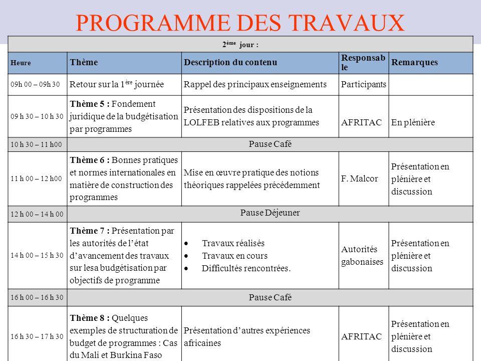 PROGRAMME DES TRAVAUX 1 er jour HeureThèmeDescription du contenuResponsableRemarques 09 h 00 – 09h 30 Ouverture de l'atelier  Allocution du Coordonna