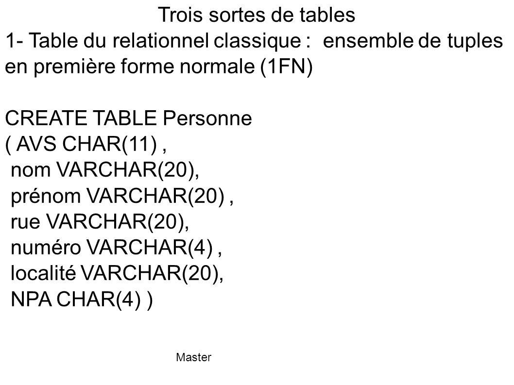 Master Trois sortes de tables 1- Table du relationnel classique : ensemble de tuples en première forme normale (1FN) CREATE TABLE Personne ( AVS CHAR(