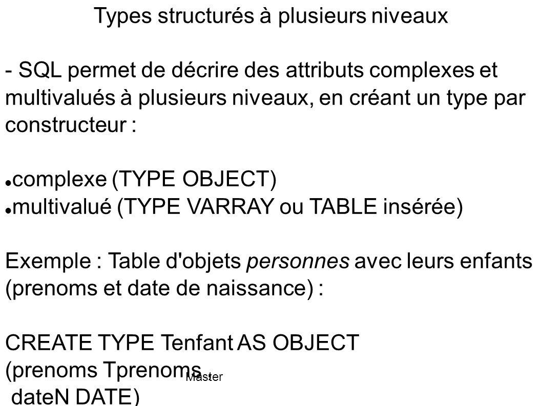 Master Types structurés à plusieurs niveaux - SQL permet de décrire des attributs complexes et multivalués à plusieurs niveaux, en créant un type par
